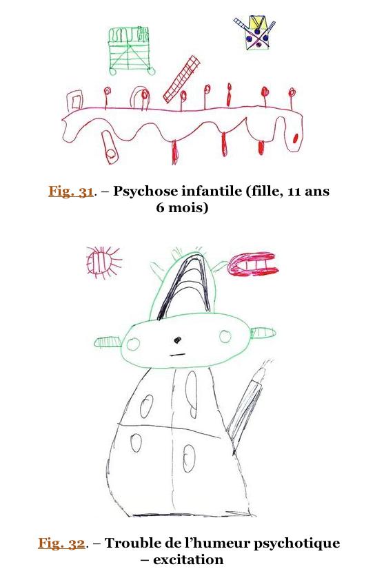 le dessin d'enfant