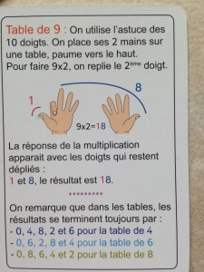 Apprendre les multiplications avec les cartes tam tam for Methode apprentissage table de multiplication