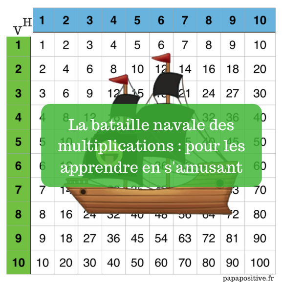 La bataille navale des multiplications pour les for La table de multiplication