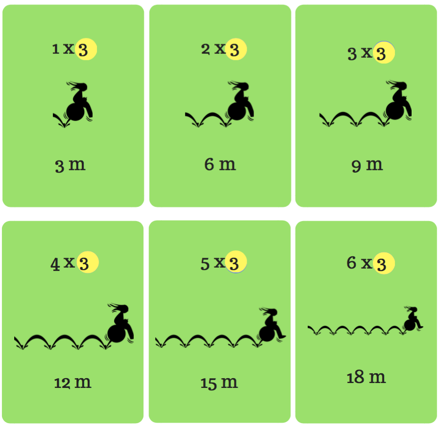 Le jeu de cartes du ballon sauteur pour apprendre les for Table de multiplication apprendre
