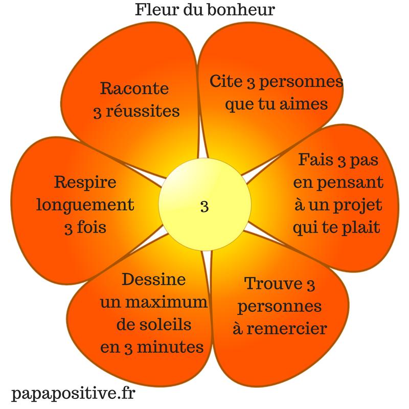 Atelier les fleurs du bonheur t l chargement gratuit - Academie du developpement personnel ...