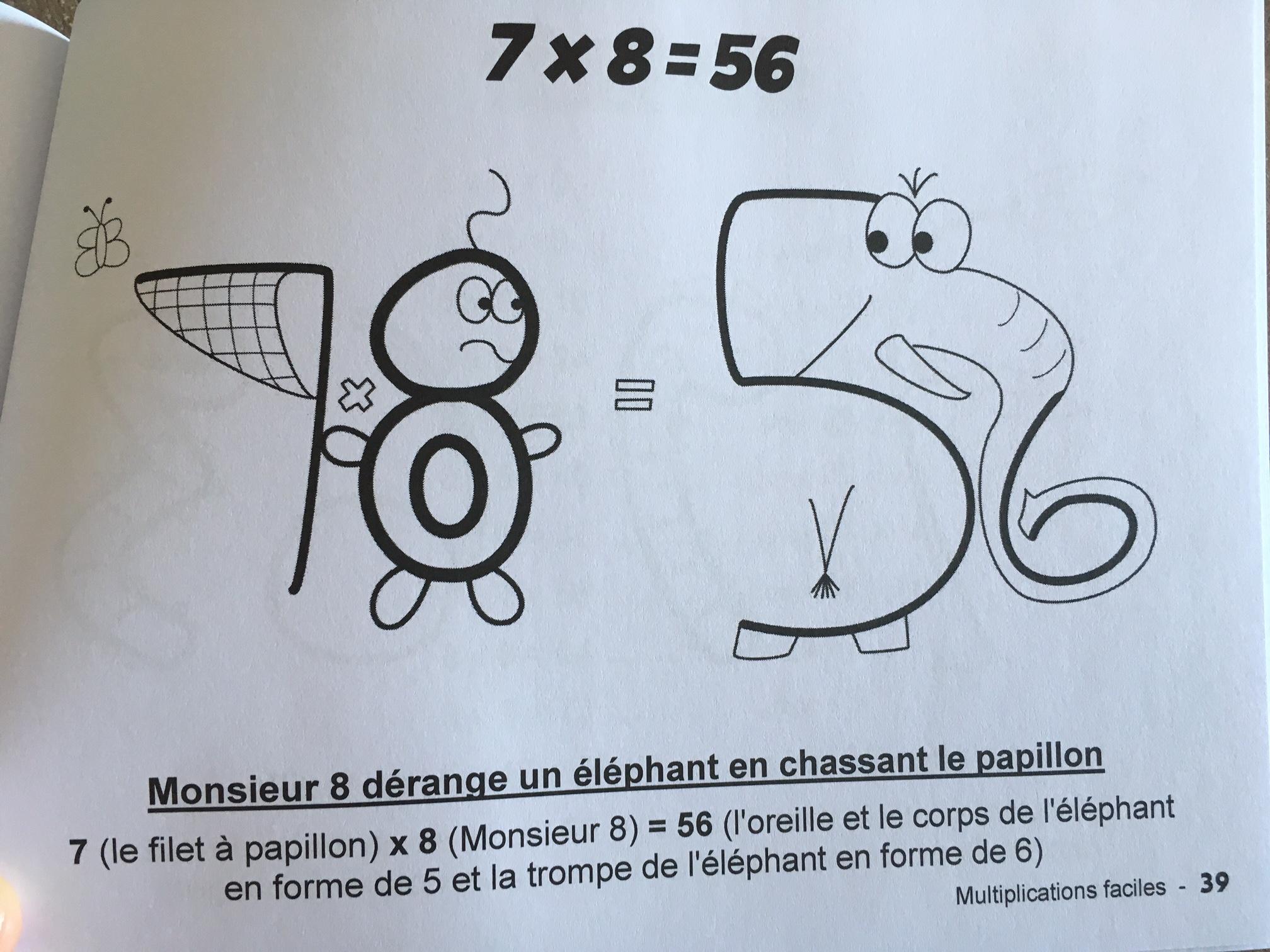 Multiplications faciles pour apprendre les tables de multiplication en s 39 amusant - Apprendre table multiplication facilement ...
