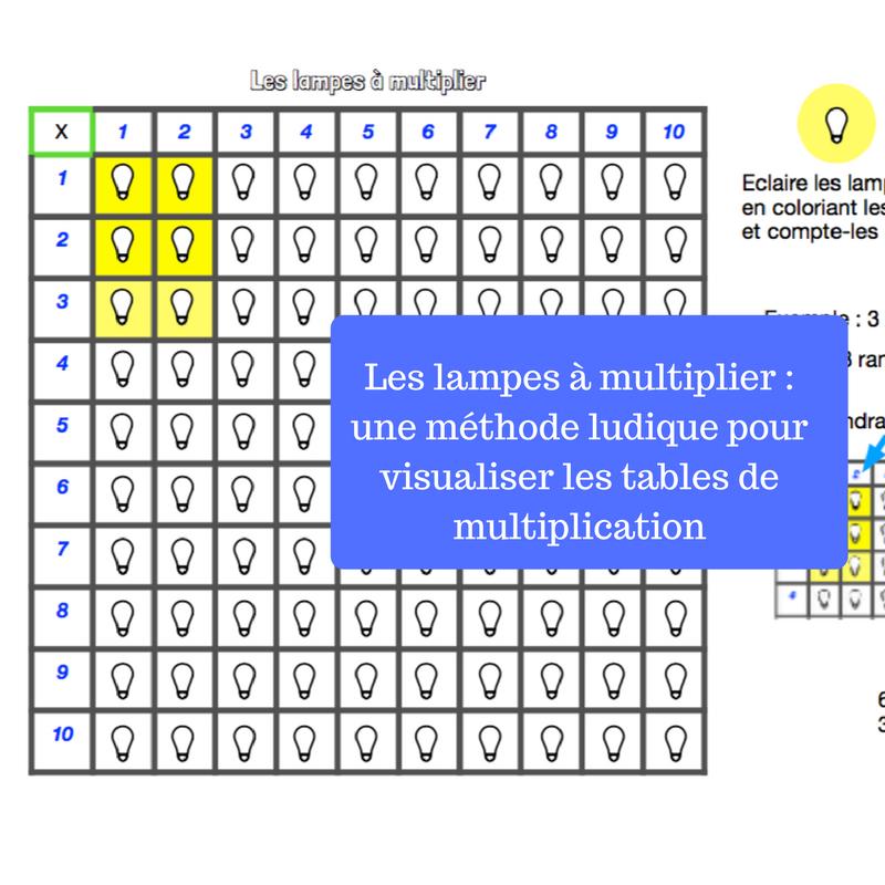 Les lampes multiplier une m thode ludique pour for Table multiplication ludique