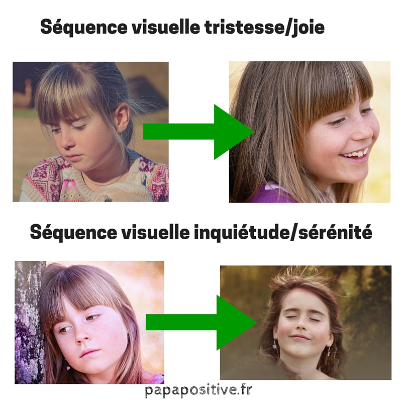 Séquence visuelle