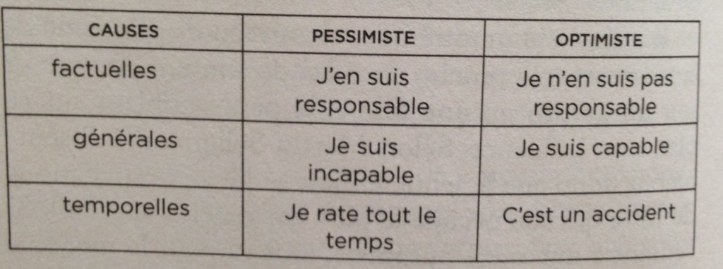 optimisme pessimisme enfant