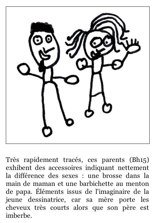 comprendre et interpréter les dessins d''enfants