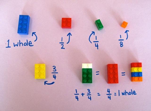 lego_fractions1