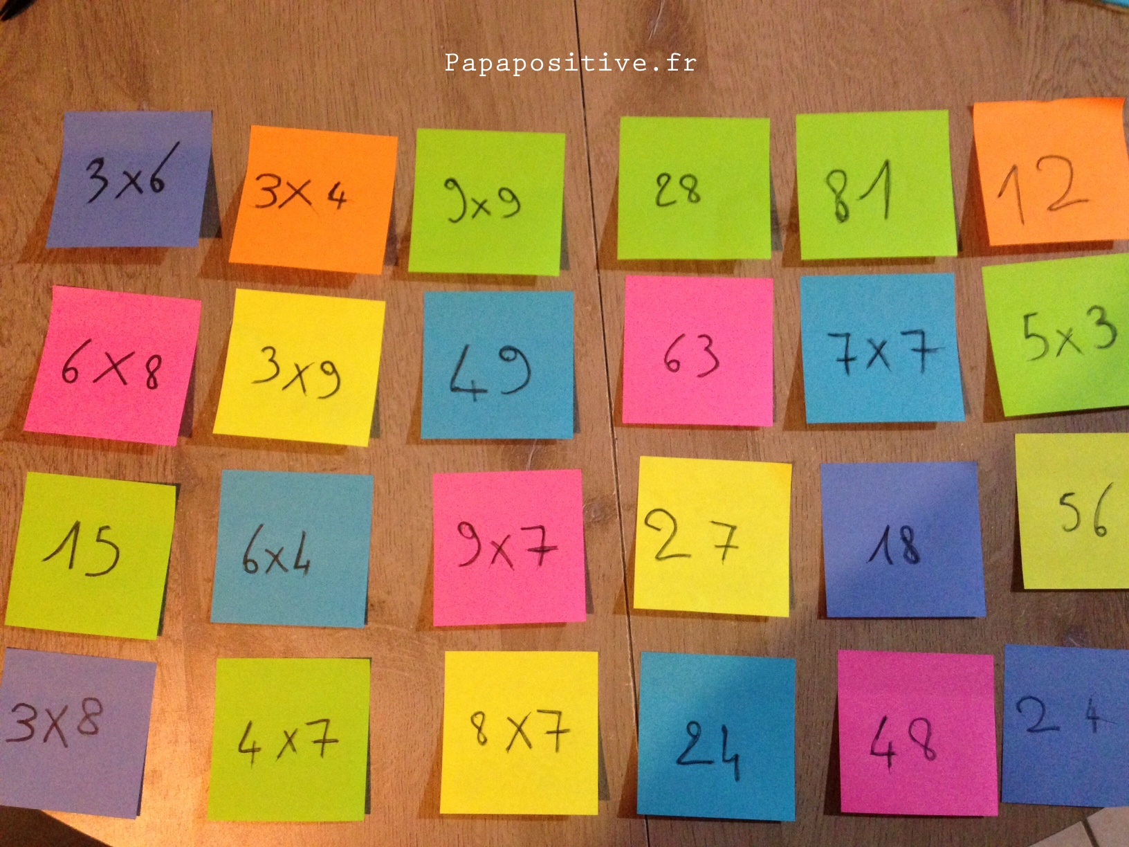 post-it multiplication