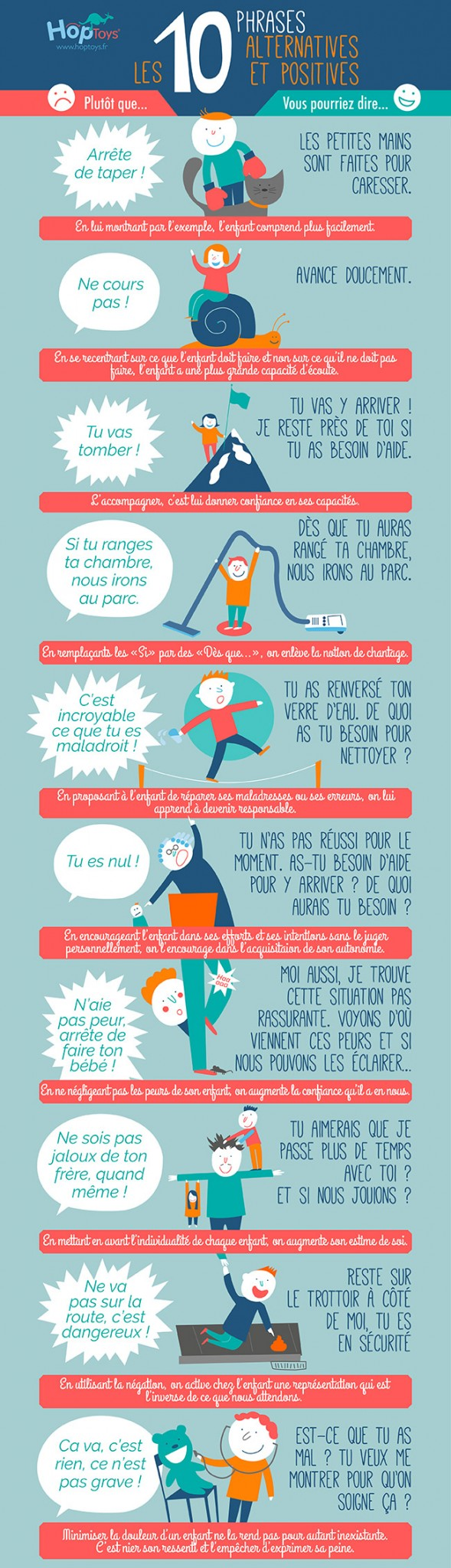 infographie-phrases_blog-1-2