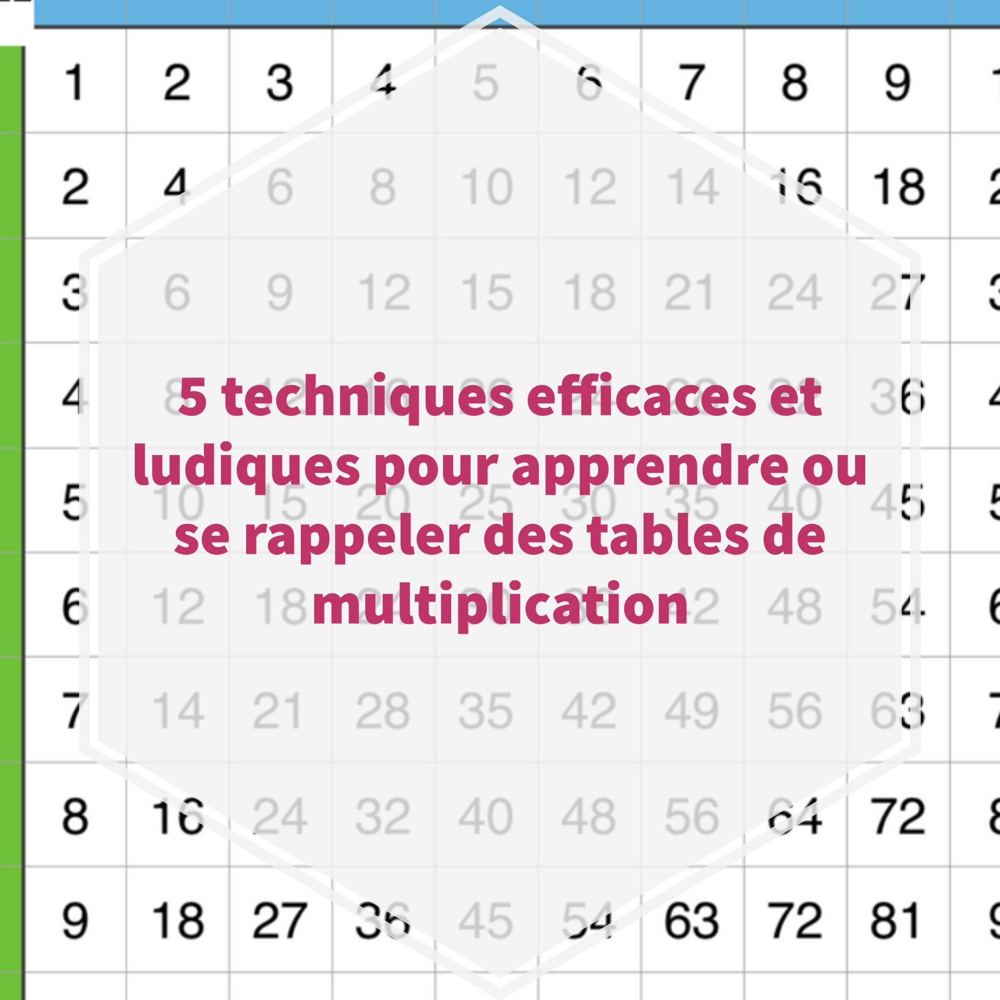 5 techniques efficaces et ludiques pour apprendre ou se for Multiplication pour enfant
