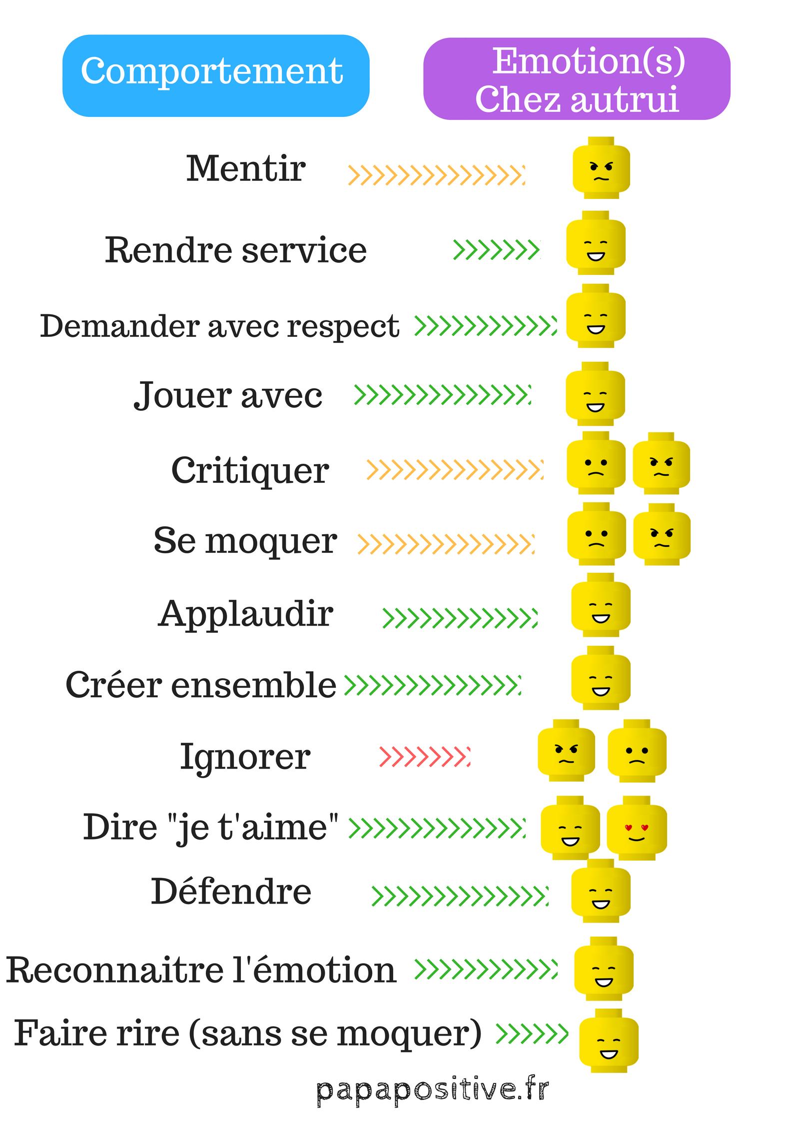 comportement-emotion