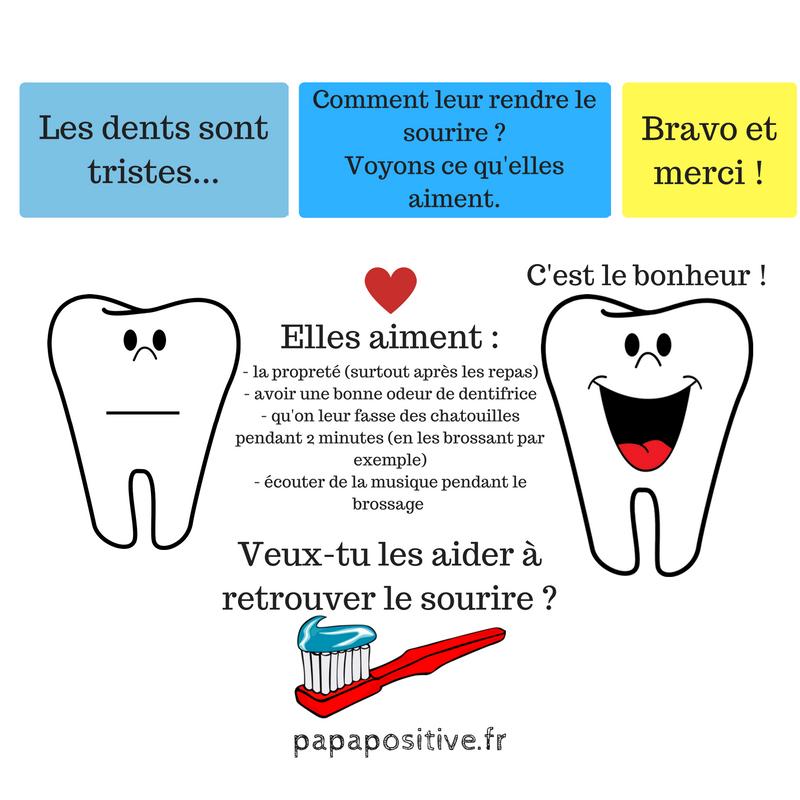dents-heureuses