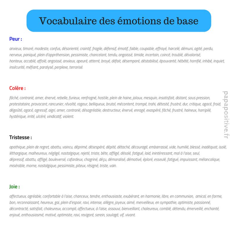 vocabulaire-des-emotions-de-base